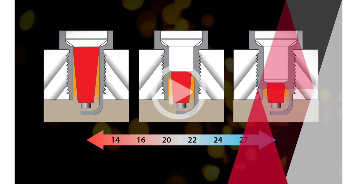 DENSO Spark Plug Heat Range